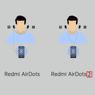 Беспроводная bluetooth-гарнитура Xiaomi Redmi AirDots 2, внутриканальные, bluetooth 5.0, многофункциональная кнопка управления, игровой режим с уменьшенным временем задержки сигнала, система цифровой обработки сигнала DSP шумоподавление,  4 ч непрерывной работы от одного заряда, влагозащита IPX4, защита от брызг, чёрный, Киев