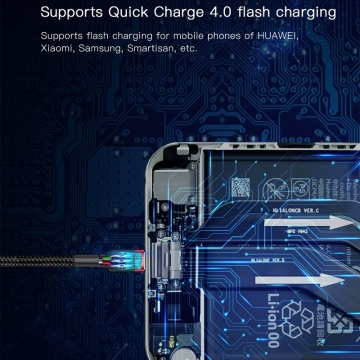 Кабель Baseus Cafule 100 Вт (USB Type-C – USB Type-C), луженая медь, термопластичный эластомер и нейлоновая оплётка, разъёмы из алюминиевого сплава, быстрая зарядка Qualcomm Quick Charge 4.0, USB Power Delivery 2.0 до 20 В / 5 А, скорость передачи данных: до 480 Мб/с, застёжка Velcro (липучка), Киев