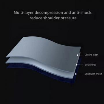 """Рюкзак Xiaomi Classic Business Backpack 2, ткань Оксфорд плотностью 900D, прорезиненная ткань плотностью 600D, водоотталкивающее покрытие 4 уровня, отсек для 15,6-дюймового ноутбука, дышащая задняя сэндвич-панель, заплечные 3-слойные ремни в виде буквы S, возможность надевания рюкзака на ручку чемодана / тележки при транспортировке, ручка для переноски рюкзака в руке, застёжки-молнии группы компаний YKK (Япония), логотип """"Mi"""", чёрный, серый, синий, голубой, объём 18 л, Киев"""